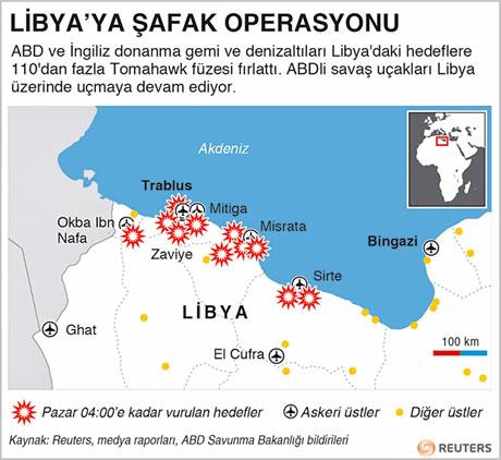 Libya'ya bomba yağıyor galerisi resim 23