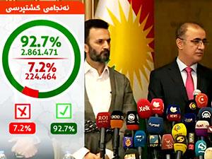 'Bağımsızlık referandumu'nun resmi sonuçları açıklandı