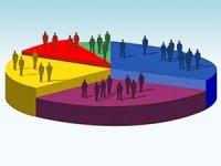 'Saadet Partisi'nin oyu yüzde 2, etkisi yüzde 10'